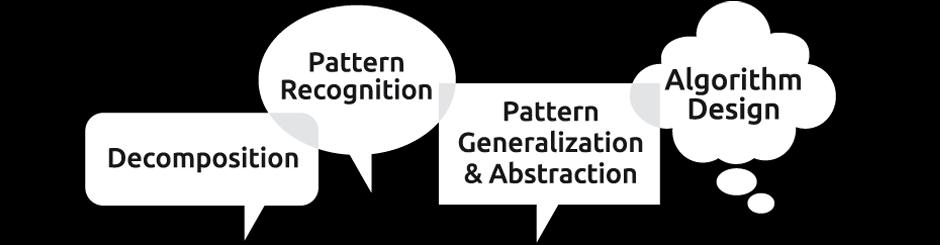 Curs d'estiu: Introducció a la programació amb el mètode Codelearn